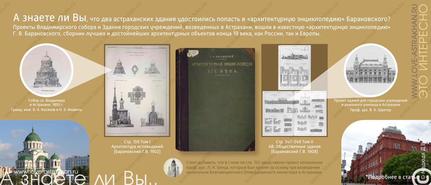 А знаете ли Вы, что два астраханских здания удостоились попасть в «архитектурную энциклопедию» Барановского?