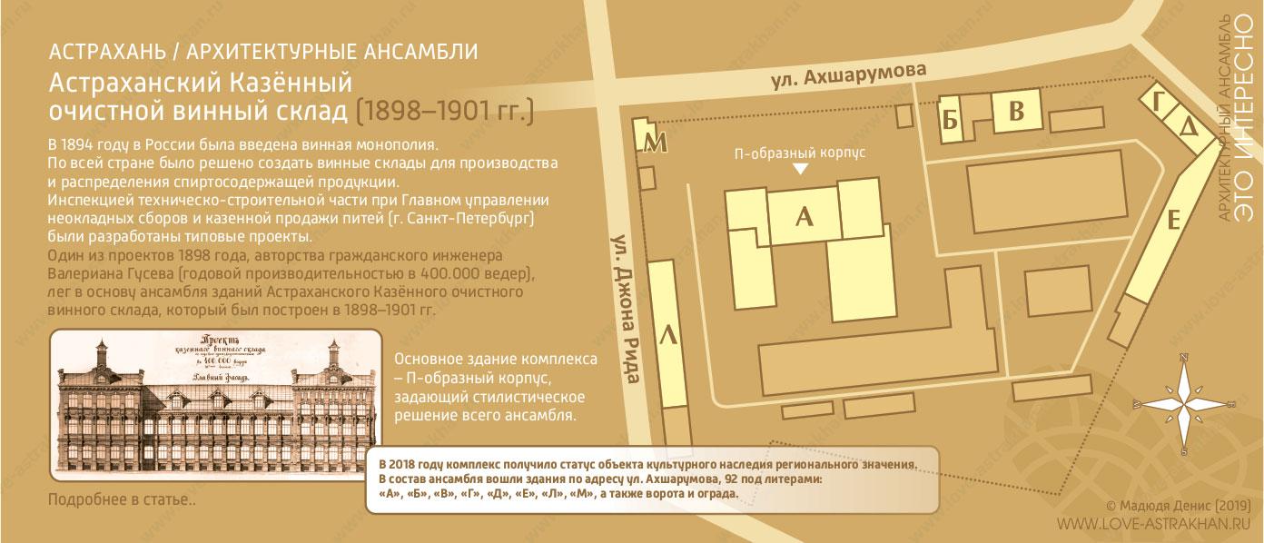 Архитектурный ансамбль Астраханского Казённого очистного винного склада