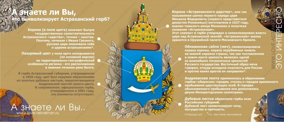 А знаете ли Вы, что символизирует Астраханский герб?