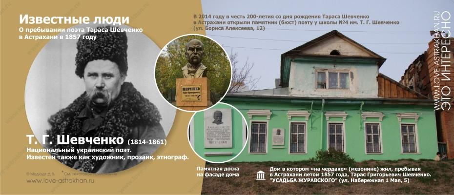 О пребывании Тараса Шевченко (1814-1861) в Астрахани