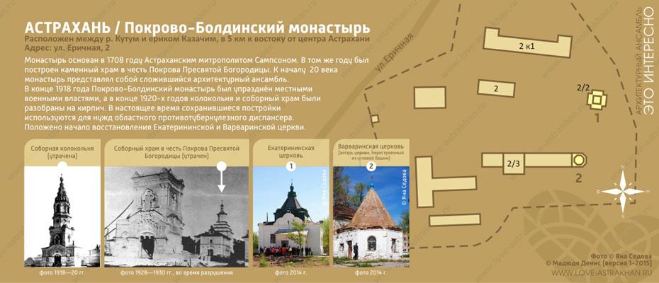 Архитектурный ансамбль Покрово-Болдинского монастыря
