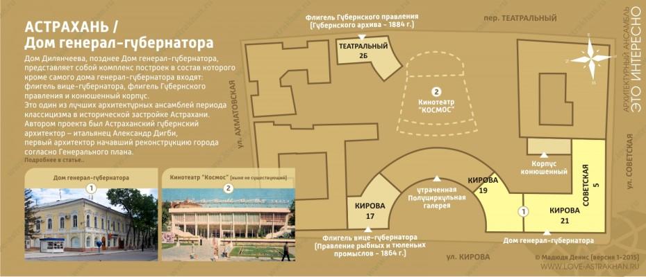 Архитектурный ансамбль Дома генерал-губернатора (дом М. Дилянчеева)