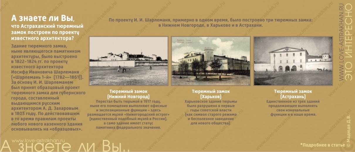 А знаете ли Вы, что Астраханский тюремный замок построен по проекту известного архитектора?